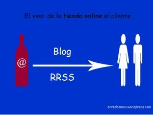 Cómo utilizar blog y redes sociales para vender vino online