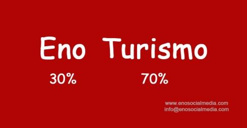 Enoturismo es Turismo
