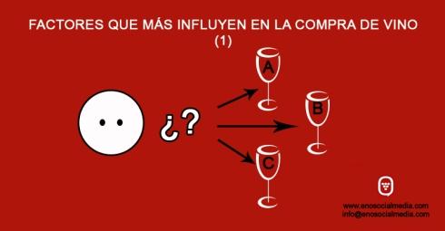 Qué influye en la decisión de compra de vino