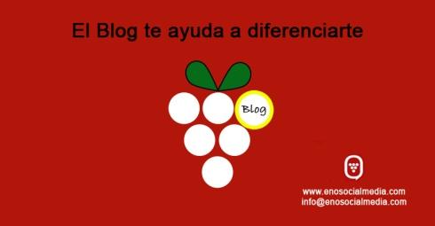 Blog corporativo para diferenciarte