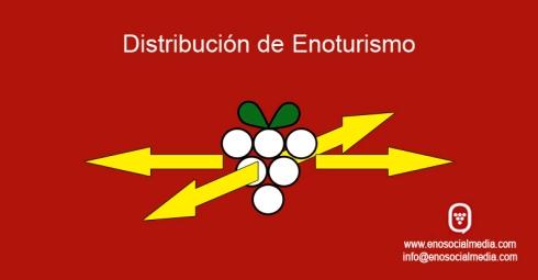 Comercialización del Enoturismo