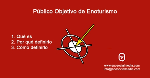 Target o público objetivo enoturismo