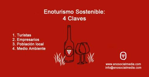 Claves Turismo Sostenible